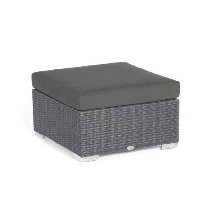 """SonnenPartner Loungehocker """"Residence"""", Gestell Aluminium, Polyrattan graphit-schwarz, Kissen separat erhältlich"""