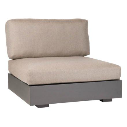 "Basismodul ""Bari"" von Jati&Kebon, Aluminium eisengrau, Sitz- und Rückenkissen Shingles Premium"