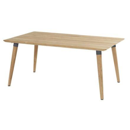 "Hartman ""Sophie Studio"" Gartentisch Teak, Gestell Teakholz, Tischplatte Teakholz, Gestell-Absetzung xerix, Maße 170x100 cm"