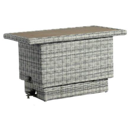 """Home Islands """"Tsukino"""" Couchtisch, Gestell Aluminium, Polyrattan Geflecht weiß mit grauem Verlauf, Tischplatte Polywood, höhenverstellbar"""