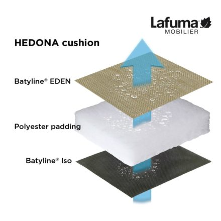 Lafuma Bezug Hedona