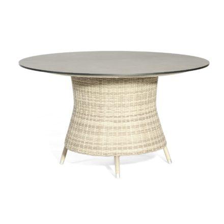 """SonnenPartner Tischgestell """"Base-Polyrattan"""", Ø 110 cm, Ausführung white-coral, mit Tischplatte Beton hell"""