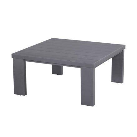 """Hartman """"Titan"""" Loungetisch, Aluminium seal grey"""