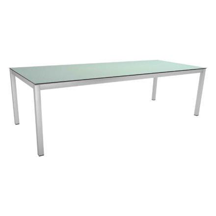 Stern Tischsystem, Gestell Edelstahl Vierkantrohr, Tischplatte HPL Nordic green, 250x100 cm