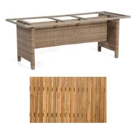 """Sonnenpartner Gartentisch """"Base-Polyrattan"""", Gestell Alu mit Geflecht rustic stream, Tischplatte Old Teak, Größe: 200x100 cm"""
