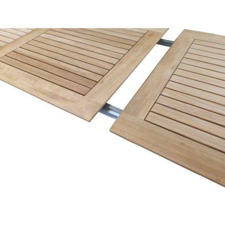 SIT Mobilia Tischplatte Teakholz rahmenverleimt, Detail Auszugsmechanismus
