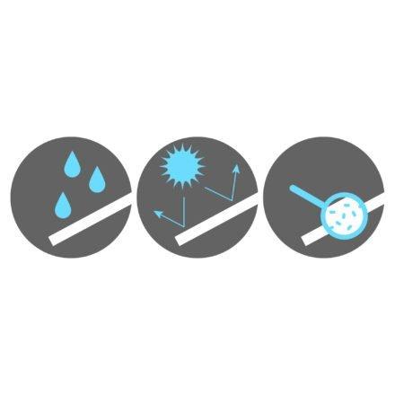 Sunbrella® Stoff – wasserabweisend, UV-resistent, schimmelbeständig