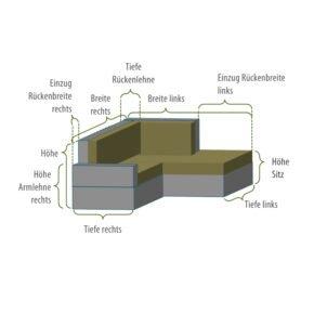 Gartenkultur Wunschmaß-Schutzhülle für Loungegruppe in L-Form mit offenem Ende links